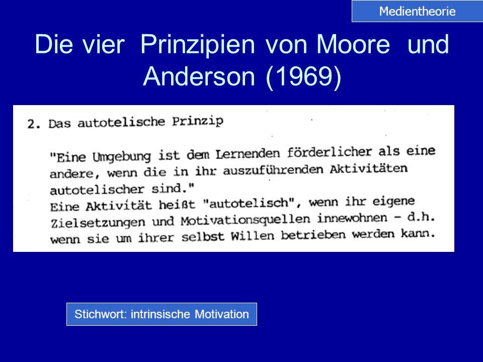 Medientheorie Die vier Prinzipien von Moore und Anderson (1969) Alphabetische vs.