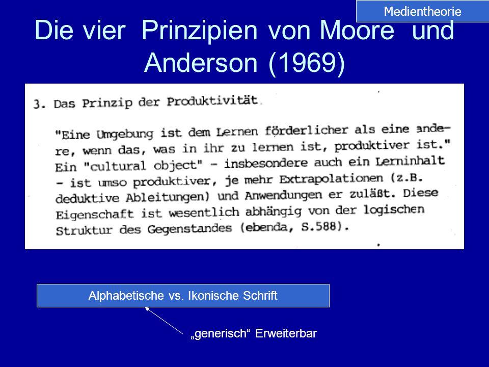 Medientheorie Die vier Prinzipien von Moore und Anderson (1969) Alphabetische vs. Ikonische Schrift generisch Erweiterbar