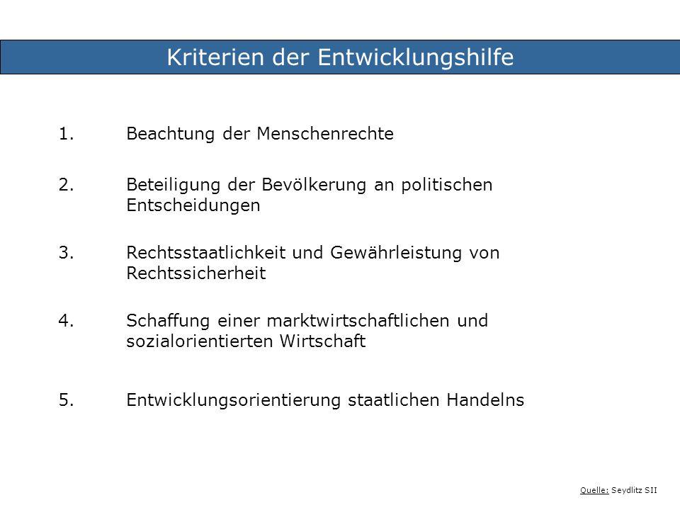 3a.Grundbedürfnisstrategien: Sicherung der Versorgung mit Trinkwasser, Nahrung, Kleidung, Wohnung, Bildung. ->Maßnahmen an lokalen Gegebenheiten und M