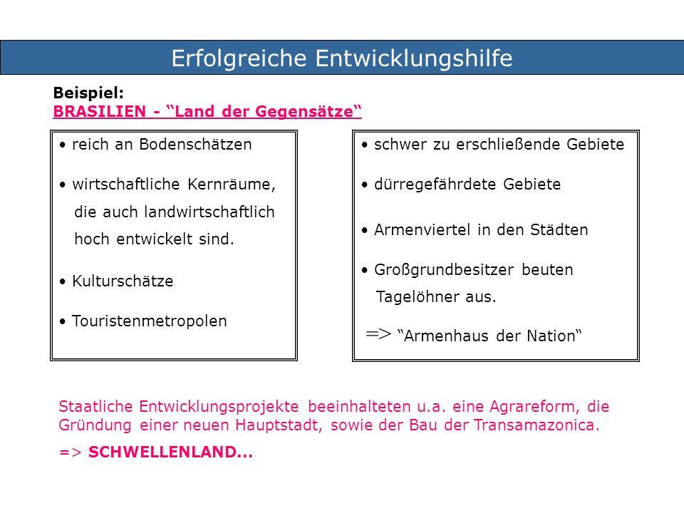 Kriterien der Entwicklungshilfe 5. Entwicklungsorientierung staatlichen Handelns 1. Beachtung der Menschenrechte 2. Beteiligung der Bevölkerung an pol