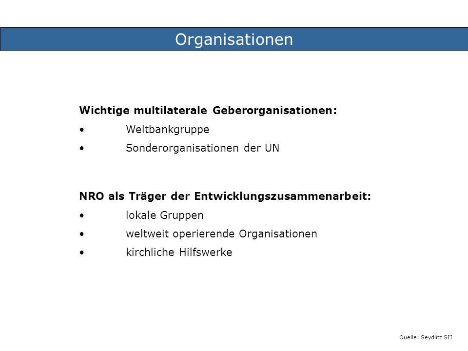 Empfängerländer der deutschen Entwicklungshilfe Quelle: Seydlitz SII