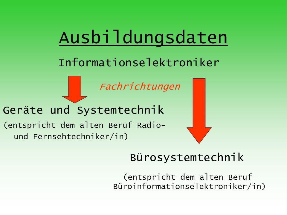 Ausbildungsdaten Informationselektroniker Geräte und Systemtechnik (entspricht dem alten Beruf Radio- und Fernsehtechniker/in) Bürosystemtechnik (ents