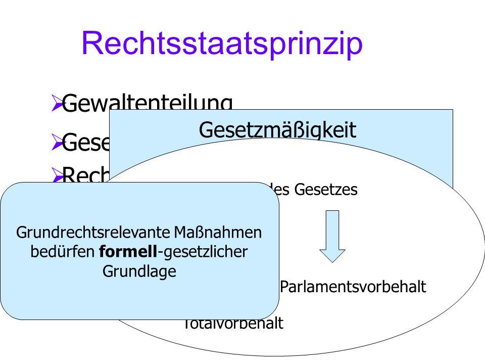Europäische Union Rechtsstaatsprinzip Gewaltenteilung Gesetzmäßigkeit Rechtsschutz Grundrechte Rechtssicherheit Verhältnismäßigkeit Verhältnismäßigkei