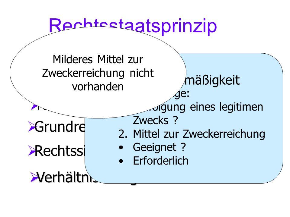 Rechtsstaatsprinzip Gewaltenteilung Gesetzmäßigkeit Rechtsschutz Grundrechte Rechtssicherheit Verhältnismäßigkeit Verhältnismäßigkeit Verhältnismäßigk
