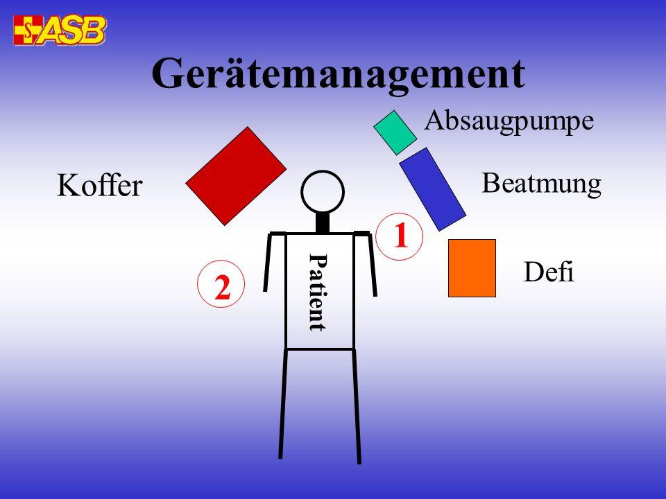 Gerätemanagement Patient Koffer Absaugpumpe Beatmung Defi 1 2