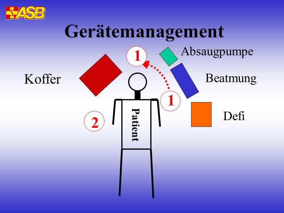 Gerätemanagement Patient Koffer Absaugpumpe Beatmung Defi 1 2 1