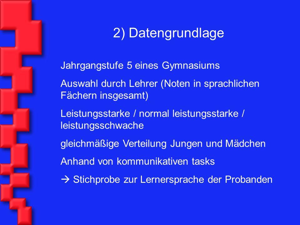 2) Datengrundlage Jahrgangstufe 5 eines Gymnasiums Auswahl durch Lehrer (Noten in sprachlichen Fächern insgesamt) Leistungsstarke / normal leistungsst
