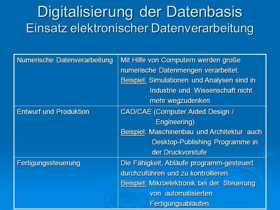 Digitalisierung der Datenbasis Einsatz elektronischer Datenverarbeitung Numerische Datenverarbeitung Mit Hilfe von Computern werden große numerische D