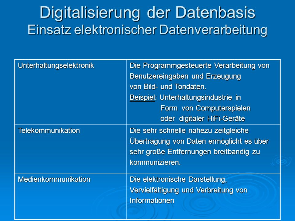 Digitalisierung der Datenbasis Einsatz elektronischer Datenverarbeitung Unterhaltungselektronik Die Programmgesteuerte Verarbeitung von Benutzereingab