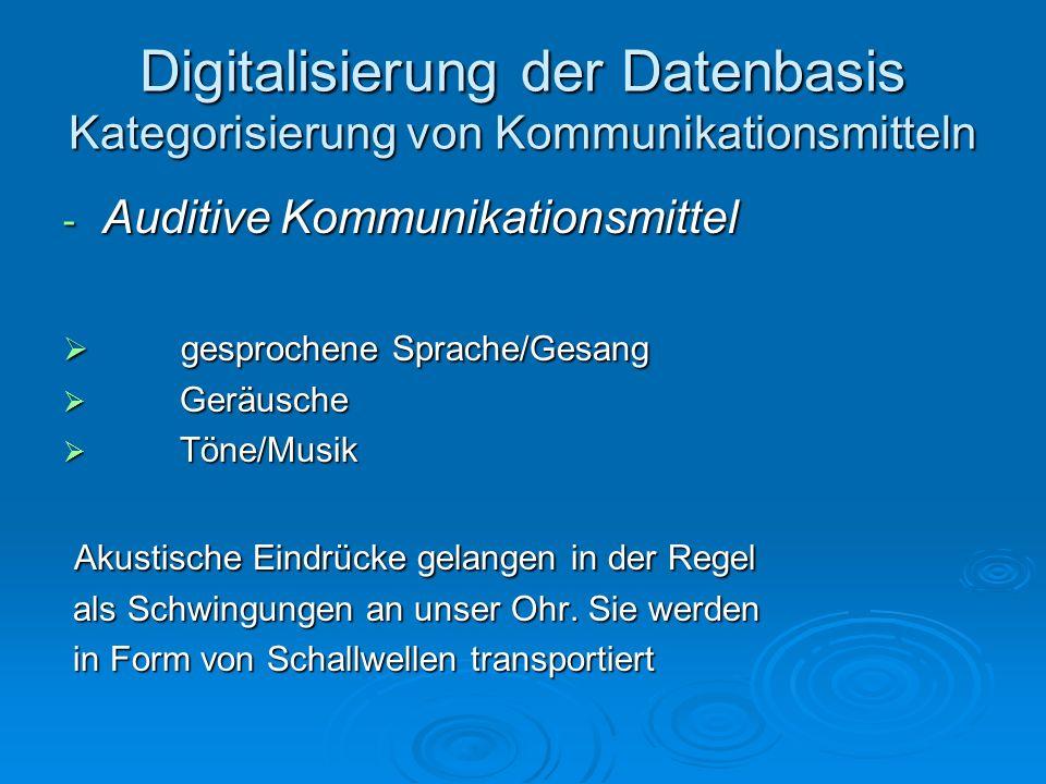 Digitalisierung der Datenbasis Kategorisierung von Kommunikationsmitteln - Auditive Kommunikationsmittel gesprochene Sprache/Gesang gesprochene Sprach