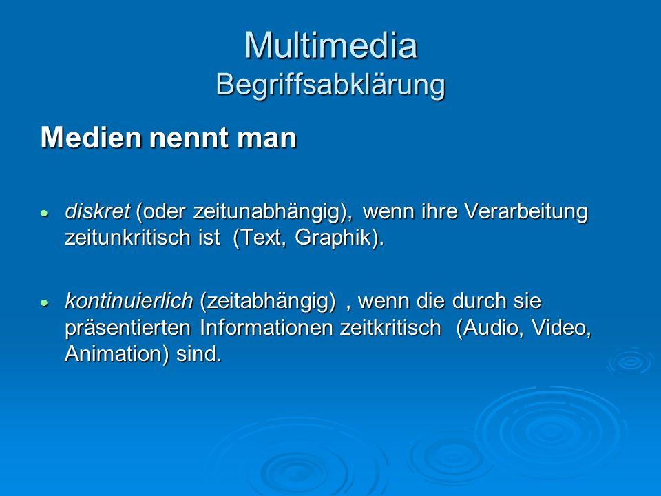 Multimedia Multimediale Anwendungsgebiete Unterhaltung Unterhaltung Kommunikation Kommunikation elektronische Publikation elektronische Publikation Point-of-Information und Point-of-Sale Point-of-Information und Point-of-Sale Produktion, Qualitätskontrolle Produktion, Qualitätskontrolle Navigationssysteme Navigationssysteme