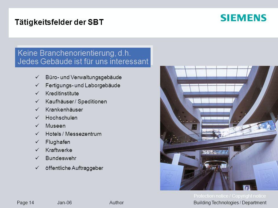 Page 14 Jan-06 Building Technologies / DepartmentAuthor Protection notice / Copyright notice Tätigkeitsfelder der SBT Keine Branchenorientierung, d.h.
