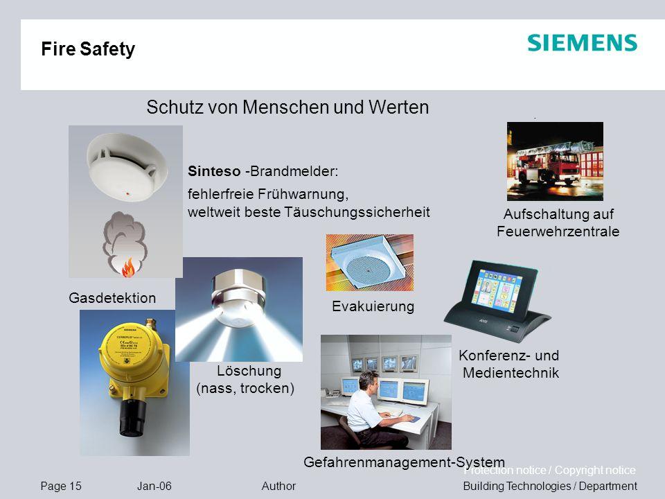 Page 15 Jan-06 Building Technologies / DepartmentAuthor Protection notice / Copyright notice Sinteso -Brandmelder: fehlerfreie Frühwarnung, weltweit b