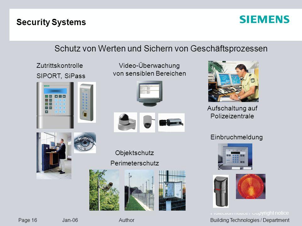Page 16 Jan-06 Building Technologies / DepartmentAuthor Protection notice / Copyright notice Schutz von Werten und Sichern von Geschäftsprozessen Zutr