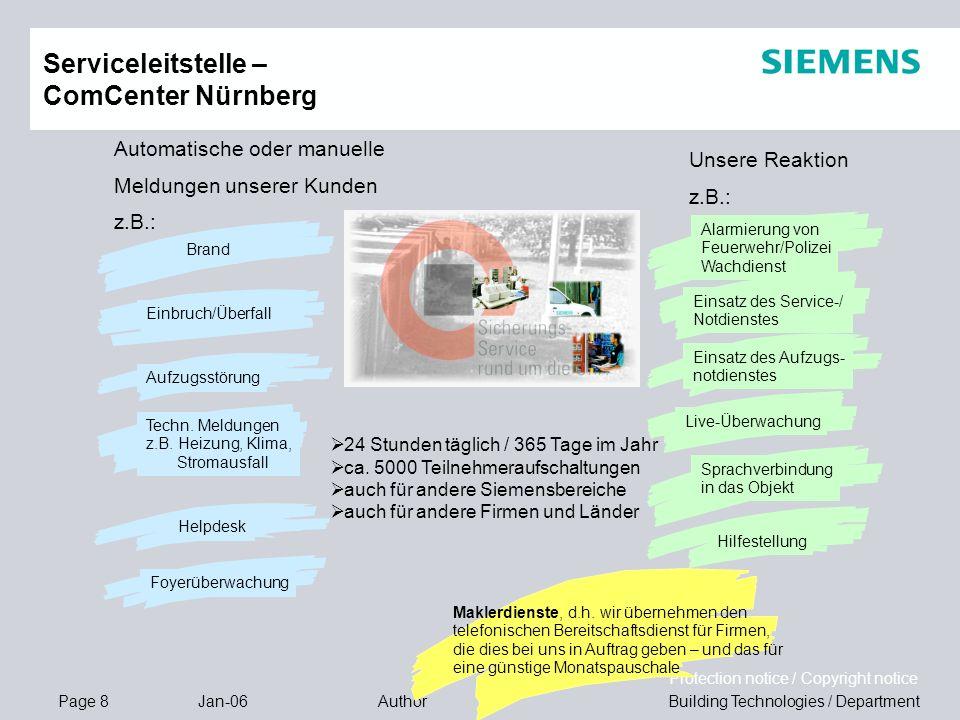 Page 8 Jan-06 Building Technologies / DepartmentAuthor Protection notice / Copyright notice Brand Einbruch/Überfall Aufzugsstörung Techn. Meldungen z.