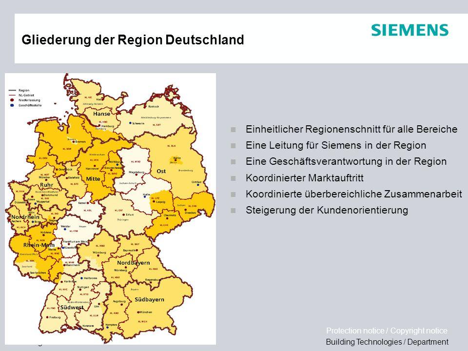 Page 9 Jan-06 Building Technologies / DepartmentAuthor Protection notice / Copyright notice Gliederung der Region Deutschland Einheitlicher Regionensc
