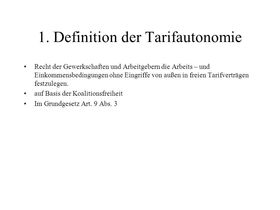 1. Definition der Tarifautonomie Recht der Gewerkschaften und Arbeitgebern die Arbeits – und Einkommensbedingungen ohne Eingriffe von außen in freien