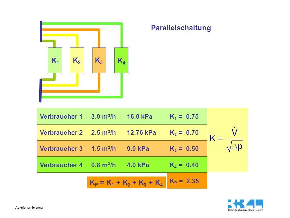 Abteilung Heizung K1K1 K2K2 K3K3 K4K4 Verbraucher 13.0 m 3 /h16.0 kPaK 1 = 0.75 Verbraucher 22.5 m 3 /h12.76 kPaK 2 = 0.70 Verbraucher 31.5 m 3 /h9.0