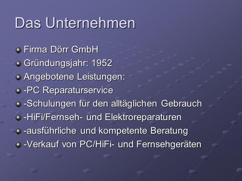 Das Unternehmen Firma Dörr GmbH Gründungsjahr: 1952 Angebotene Leistungen: -PC Reparaturservice -Schulungen für den alltäglichen Gebrauch -HiFi/Fernse