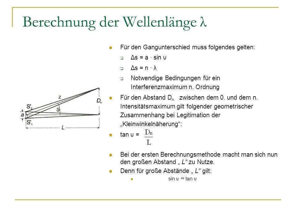 Berechnung der Wellenlänge λ Für den Gangunterschied muss folgendes gelten: Δs = a sin υ Δs = n λ Notwendige Bedingungen für ein Interferenzmaximum n.