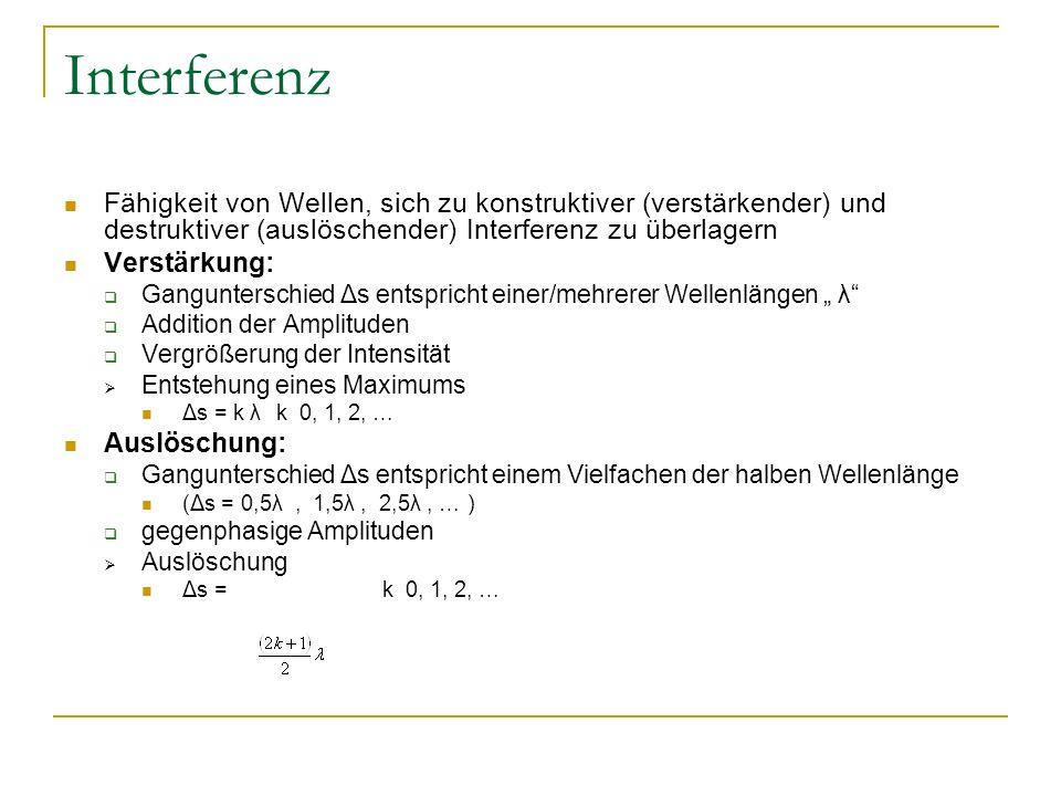 Interferenz Fähigkeit von Wellen, sich zu konstruktiver (verstärkender) und destruktiver (auslöschender) Interferenz zu überlagern Verstärkung: Gangunterschied Δs entspricht einer/mehrerer Wellenlängen λ Addition der Amplituden Vergrößerung der Intensität Entstehung eines Maximums Δs = k λk 0, 1, 2, … Auslöschung: Gangunterschied Δs entspricht einem Vielfachen der halben Wellenlänge (Δs = 0,5λ, 1,5λ, 2,5λ, … ) gegenphasige Amplituden Auslöschung Δs = k 0, 1, 2, …