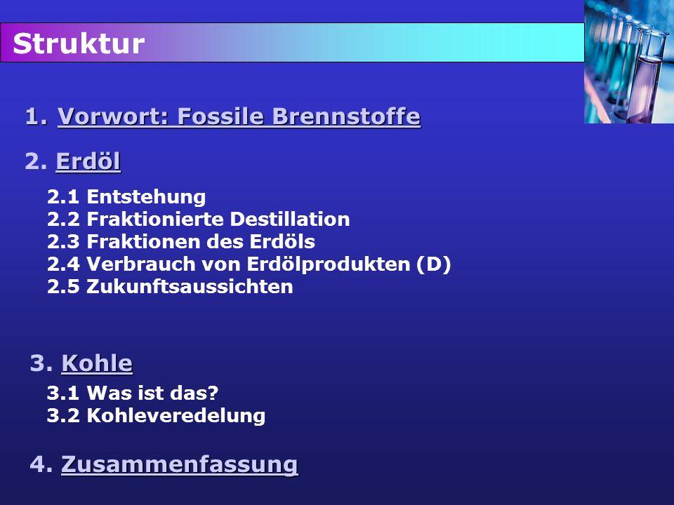 Struktur 1.Vorwort: Fossile Brennstoffe Erdöl 2. Erdöl 2.1 Entstehung 2.2 Fraktionierte Destillation 2.3 Fraktionen des Erdöls 2.4 Verbrauch von Erdöl