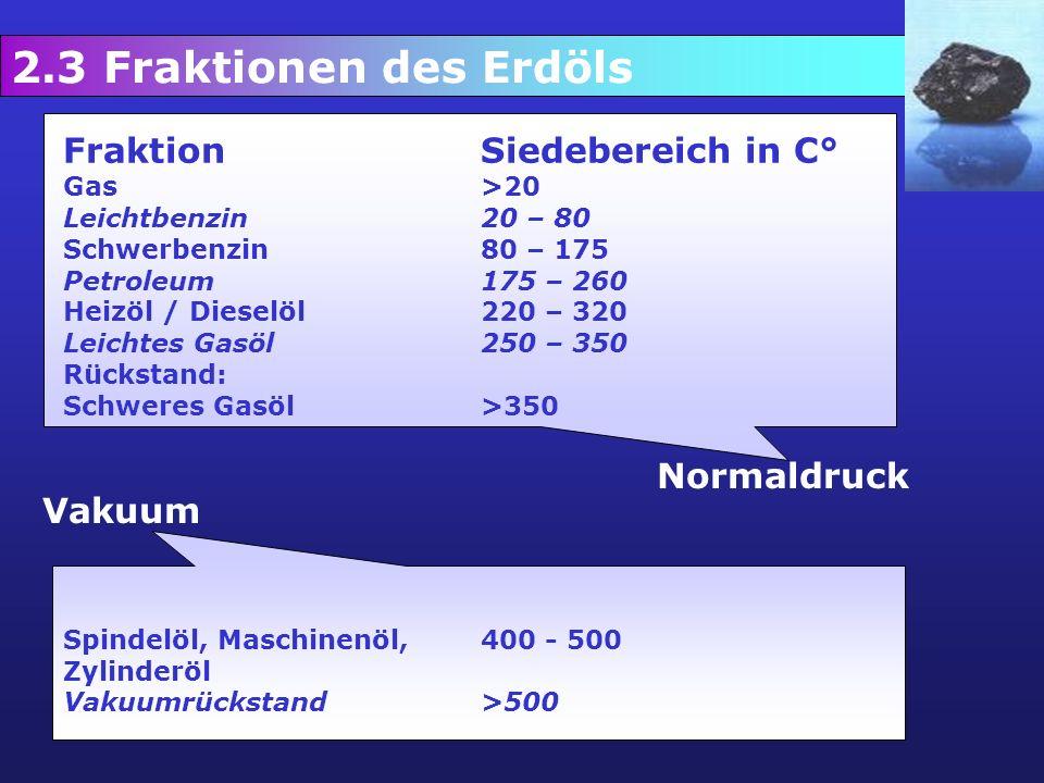 2.3 Fraktionen des Erdöls FraktionSiedebereich in C° Gas>20 Leichtbenzin20 – 80 Schwerbenzin80 – 175 Petroleum175 – 260 Heizöl / Dieselöl220 – 320 Lei