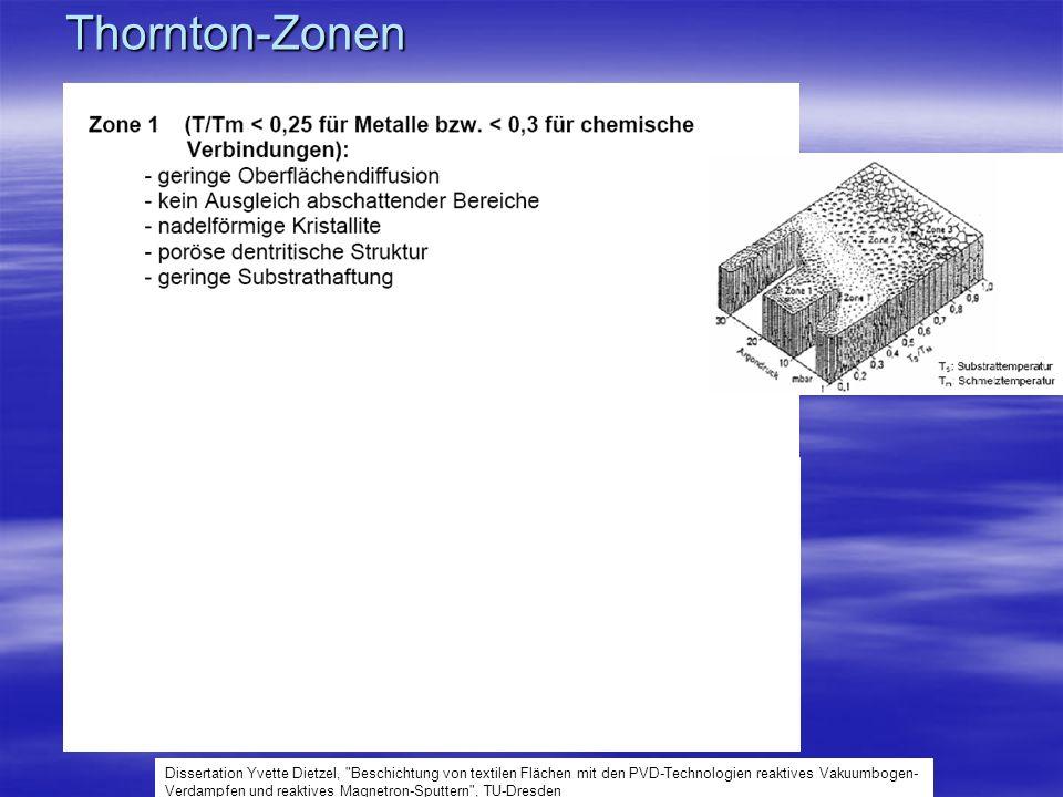 Thornton-Zonen Dissertation Yvette Dietzel,