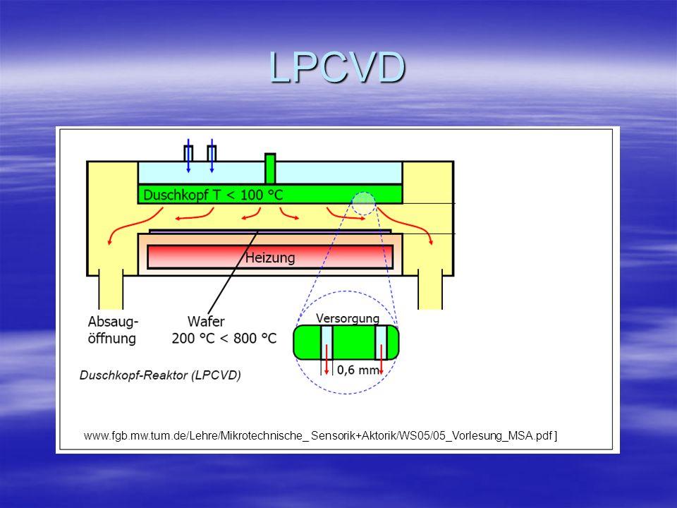 LPCVD www.fgb.mw.tum.de/Lehre/Mikrotechnische_ Sensorik+Aktorik/WS05/05_Vorlesung_MSA.pdf ]