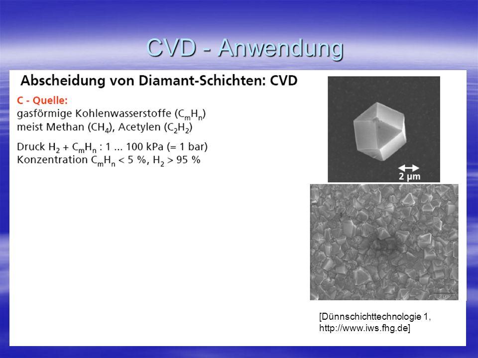 CVD - Anwendung CVD - Anwendung [Dünnschichttechnologie 1, http://www.iws.fhg.de]