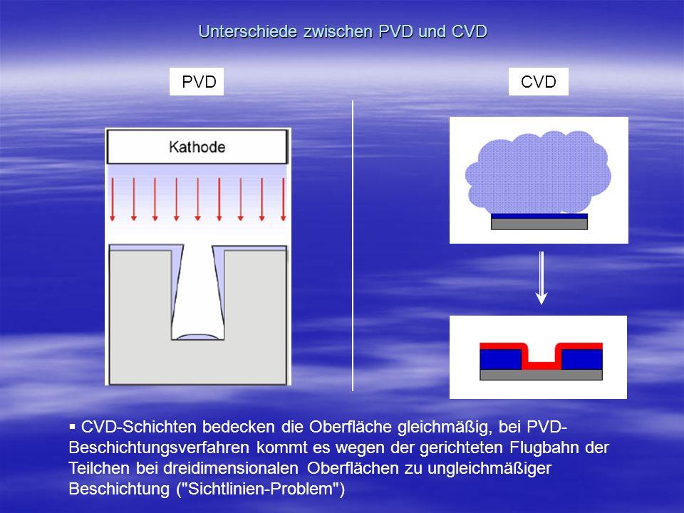Unterschiede zwischen PVD und CVD CVD-Schichten bedecken die Oberfläche gleichmäßig, bei PVD- Beschichtungsverfahren kommt es wegen der gerichteten Fl
