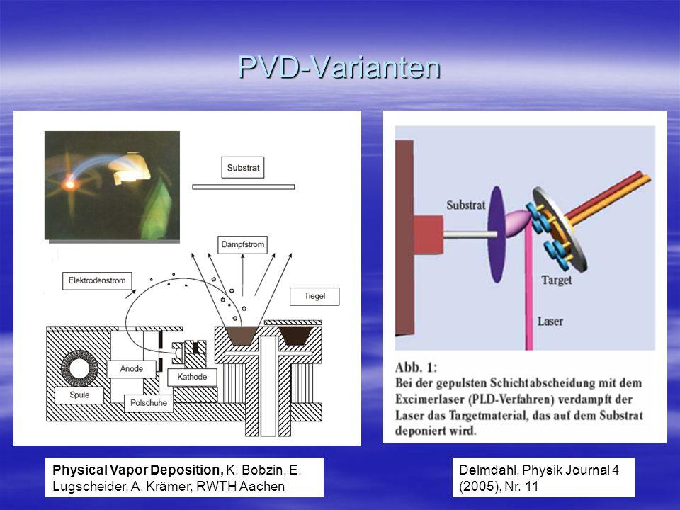 CVD PECVD (Plasma enhanced chemical vapor deposition): mittels eines Plasmas werden die chemischen Reaktionen initiiert mittels eines Plasmas werden die chemischen Reaktionen initiiert Vorteil: geringere Temperaturen als bei einer normalen CVD (ca.