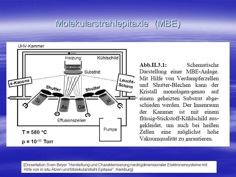 Molekularstrahlepitaxie (MBE) [Dissertation Sven Beyer