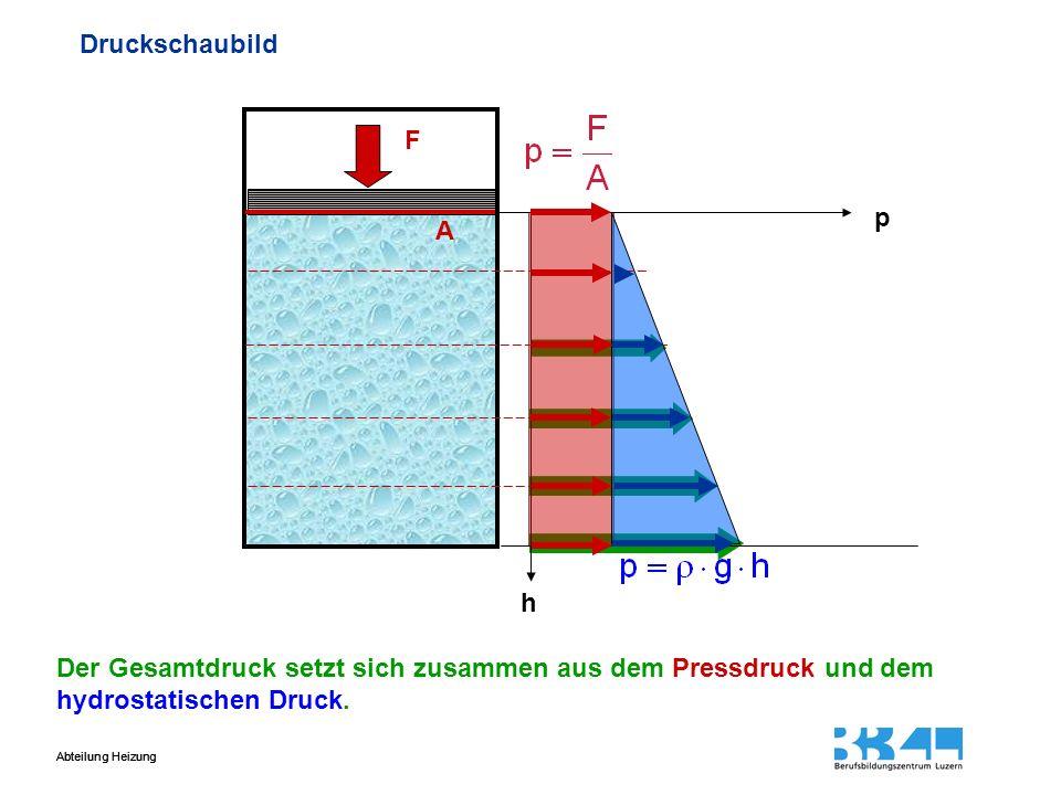 Abteilung Heizung Druckhöhe Unter der Druckhöhe h versteht man die Höhe der Flüssigkeitssäule, die an Ihrer Grundfläche den Druck p erzeugt.