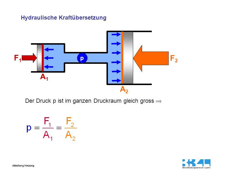 Abteilung Heizung Anwendung der hydrostatischen Druckübersetzung p p