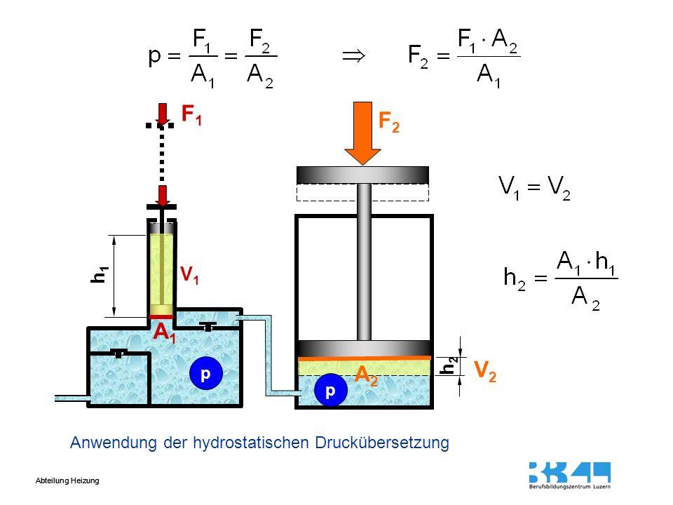 Abteilung Heizung Hydraulische Druckübersetzung p1p1 p2p2 F A1A1 A2A2 Der Druck p1 im System 1 erzeugt über die Fläche A1 die Kraft Durch den starren Kolben wird die Kraft F auf das System 2 übertragen und erzeugt dort den Druck offen Es gilt: