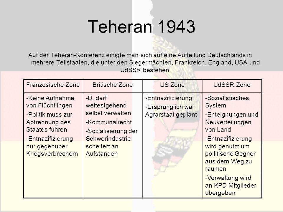 Das Jahr 1945 Beginn der Teilung Parteien: KPD, SPD, CDU/CSU, FDP/LDPD (Auflistung politisch links nach rechts) Deutsche Zeitungen dürfen mit Lizenz und unter Zensurauflagen der Sieger wiedererscheinen.