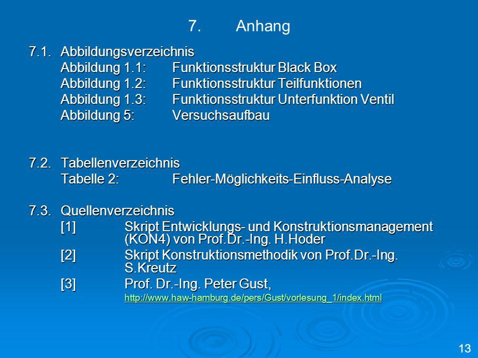 7.1.Abbildungsverzeichnis Abbildung 1.1: Funktionsstruktur Black Box Abbildung 1.2: Funktionsstruktur Teilfunktionen Abbildung 1.3: Funktionsstruktur