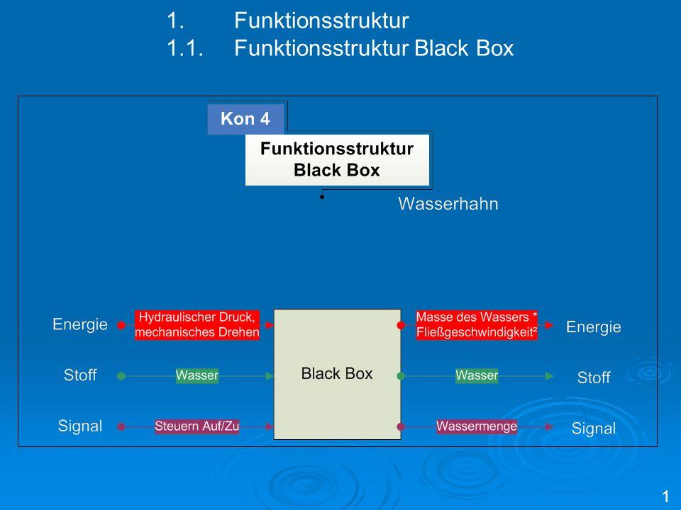 1.Funktionsstruktur 1.1.Funktionsstruktur Black Box 1