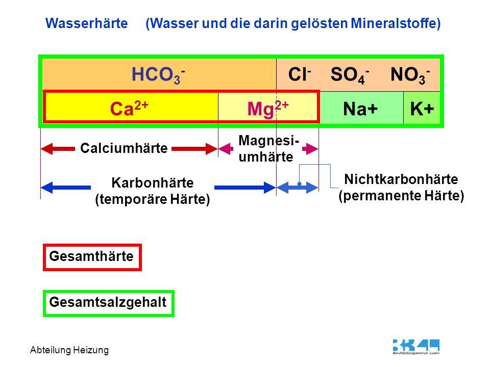 Abteilung Heizung Na+K+ HCO 3 - Cl - SO 4 - NO 3 - Mg 2+ Ca 2+ Calciumhärte Magnesi- umhärte Nichtkarbonhärte (permanente Härte) Gesamtsalzgehalt Gesamthärte Karbonhärte (temporäre Härte) Wasserhärte (Wasser und die darin gelösten Mineralstoffe)