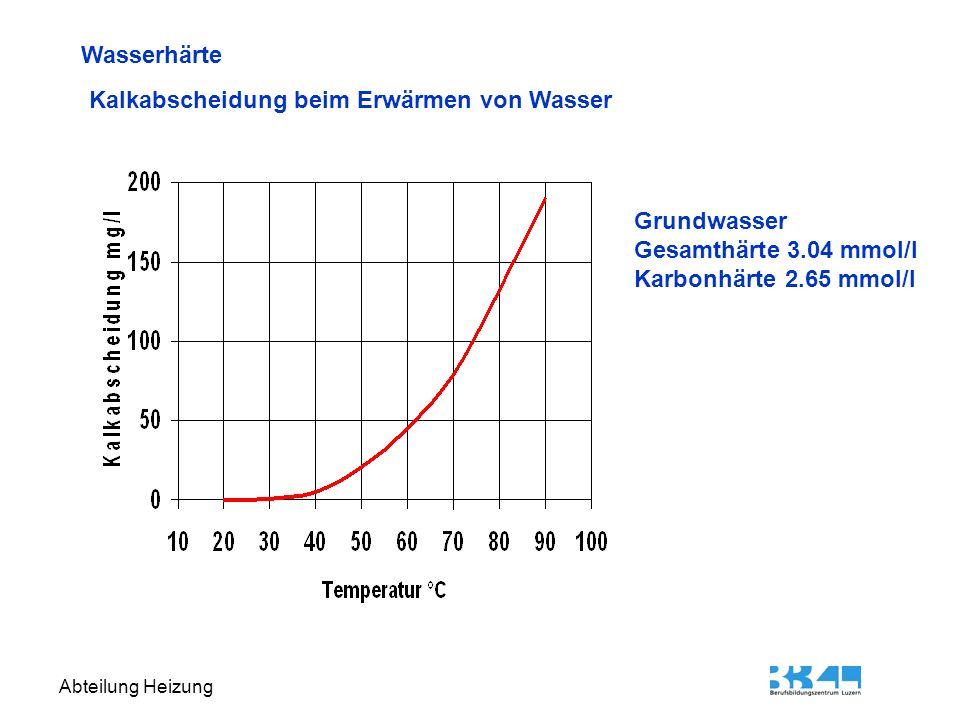 Abteilung Heizung Wasserhärte Kalkabscheidung beim Erwärmen von Wasser Grundwasser Gesamthärte 3.04 mmol/l Karbonhärte 2.65 mmol/l