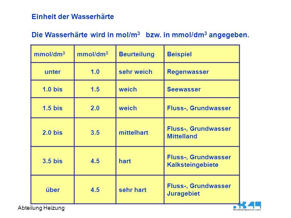 Abteilung Heizung Einheit der Wasserhärte Alte Masseinheiten für die Wasserhärte und ihre Umrechnung mmol/d m 3 °f°dppm 1 mmol/dm 3 1.010.05.6100 1° f0.11.00.5610 1° d0.181.781.017.8 1 ppm0.010.10.0561.0 °f = französische Härte °d = deutsche Härte ppm = parts per million