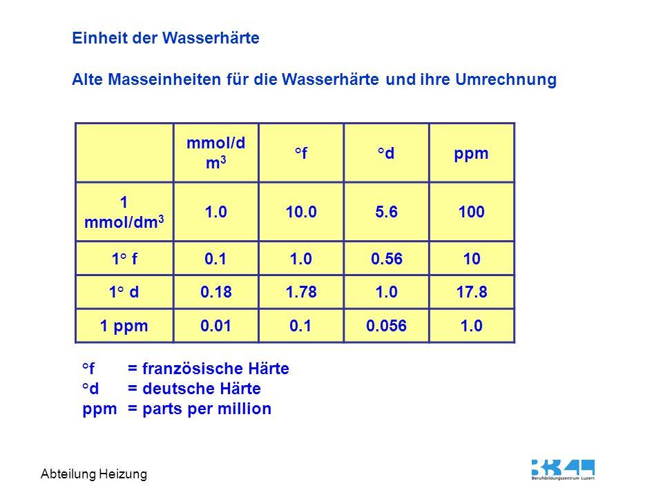 Abteilung Heizung Rohwasser (Ca 2+ Mg 2+ Na + K + HCO 3 - SO 4 - Cl - NO 3 - ) Brauchwasser (Na + K + HCO 3 - SO 4 - Cl - NO 3 - ) Harzkugeln vor dem Ionenaustausch Na + Ion Harzkugeln nach dem Ionenaustausch Ca 2+ Ion Harzfüllung Calziumionen wandern aus dem Wasser ins Harz und verdrängen dort je 2 Natriumionen, die ihrerseits ins Wasser wandern.