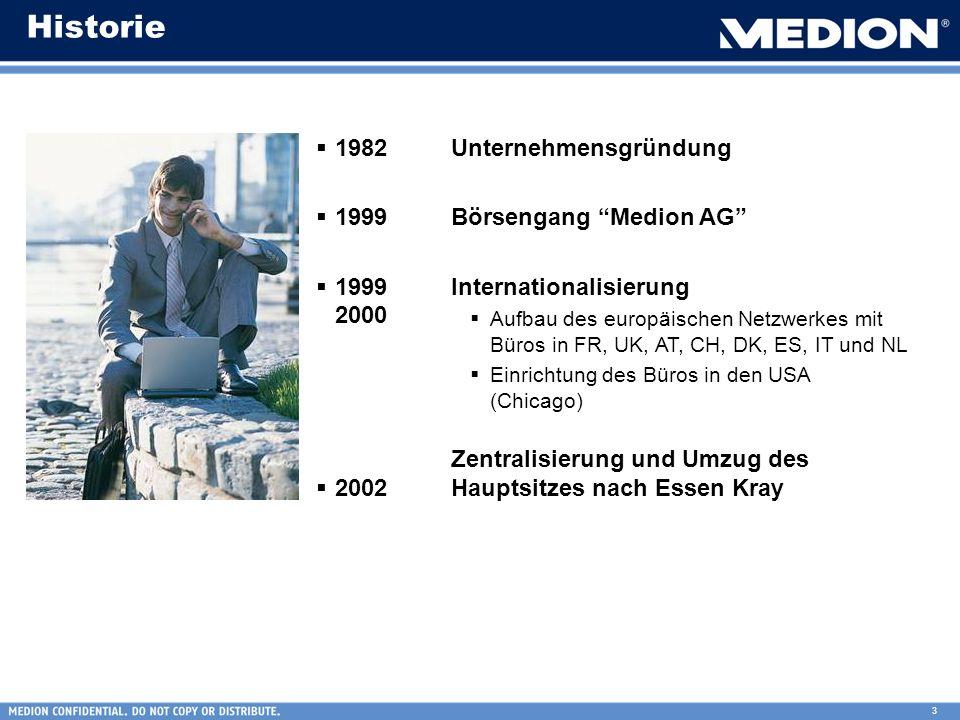 3 Historie Unternehmensgründung Börsengang Medion AG Internationalisierung Aufbau des europäischen Netzwerkes mit Büros in FR, UK, AT, CH, DK, ES, IT