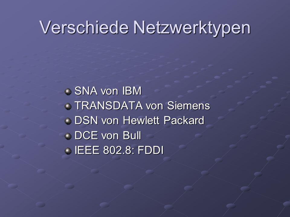 Verschiede Netzwerktypen SNA von IBM TRANSDATA von Siemens DSN von Hewlett Packard DCE von Bull IEEE 802.8: FDDI