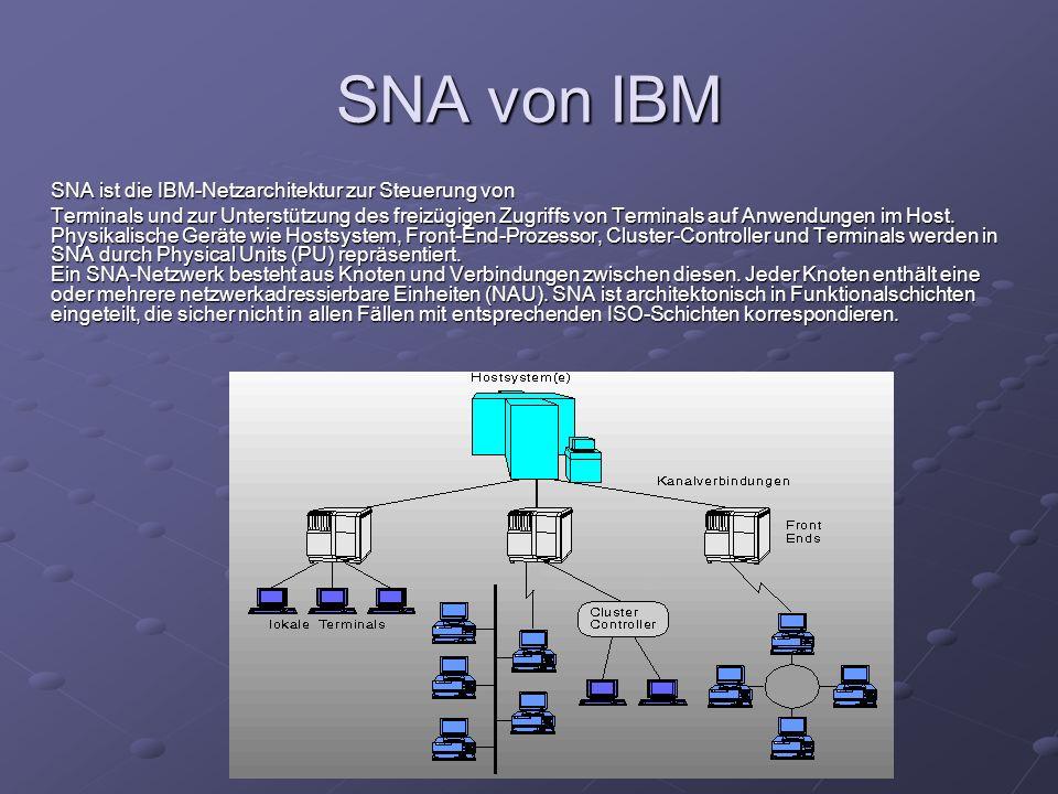 SNA von IBM SNA ist die IBM-Netzarchitektur zur Steuerung von Terminals und zur Unterstützung des freizügigen Zugriffs von Terminals auf Anwendungen i