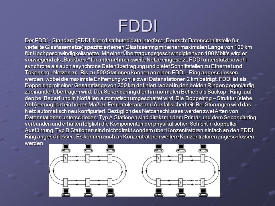 FDDI Der FDDI - Standard (FDDI: fiber distributed data interface; Deutsch: Datenschnittstelle für verteilte Glasfasernetze) spezifiziert einen Glasfas
