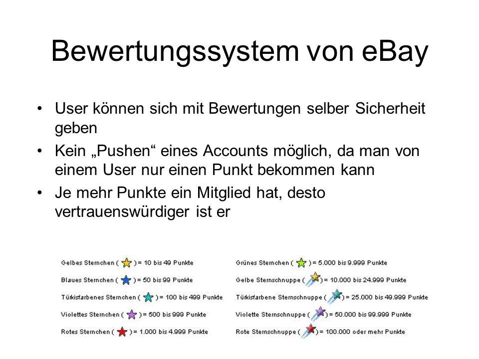 Bewertungssystem von eBay User können sich mit Bewertungen selber Sicherheit geben Kein Pushen eines Accounts möglich, da man von einem User nur einen