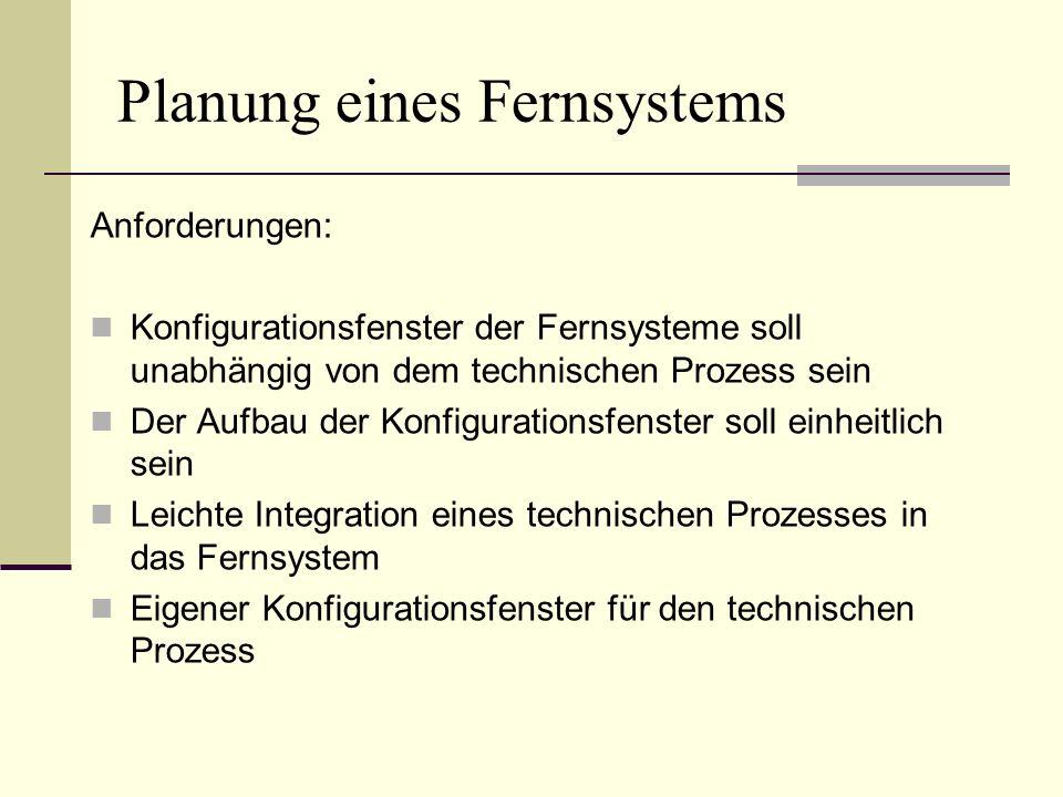 Anforderungen: Konfigurationsfenster der Fernsysteme soll unabhängig von dem technischen Prozess sein Der Aufbau der Konfigurationsfenster soll einhei