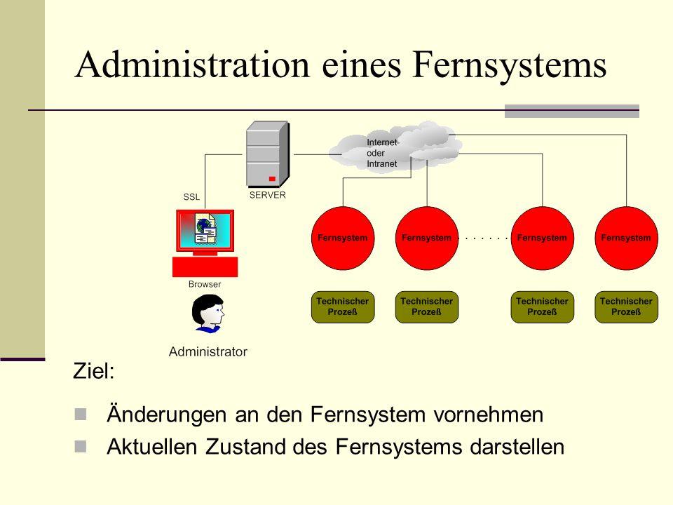 Administration eines Fernsystems Ziel: Änderungen an den Fernsystem vornehmen Aktuellen Zustand des Fernsystems darstellen
